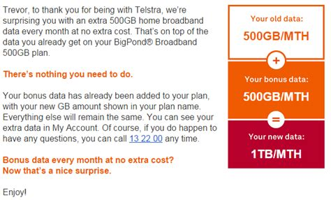 telstra home adsl plans home plan