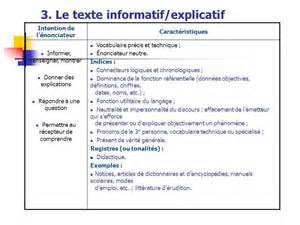 1326013440 introduction la critique textuelle du le texte informatif et explicatif zoubir yahiaoui