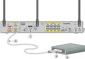 connecting the router cisco