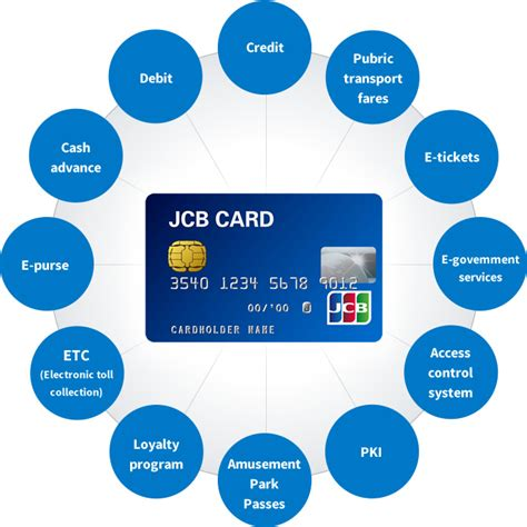 integrated circuit chip smart card integrated circuit chip smart card 28 images smart card alliance slideshows smart card