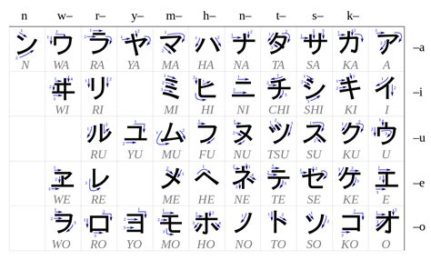 Lu Belajar Hello 27 downloadable katakana charts