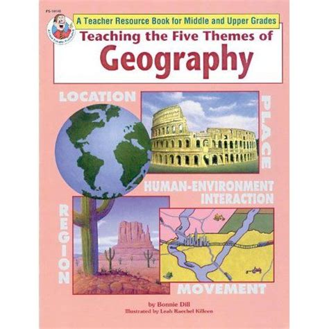five themes of geography video clips 5 themes of geography ancient china 17 best images about