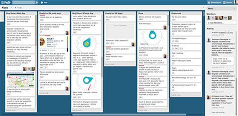 10 tips for using trello as an effective agile scrum
