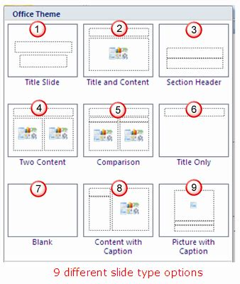 xorg no layout section how to use powerpoint 2010 slide layouts