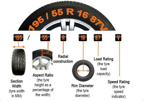 tire size explanation tips arabian