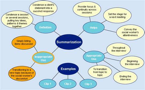 theme definition longman summarization