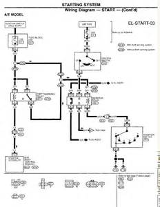 96 nissan altima wiring diagram get free image about wiring diagram