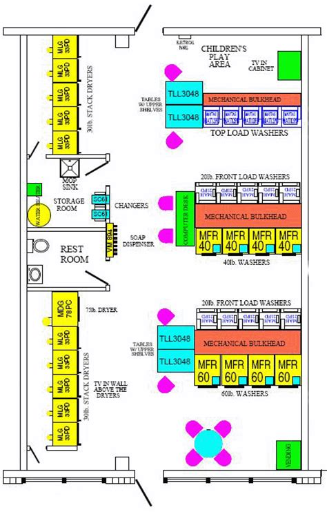 layout of a laundry commercial laundry layout