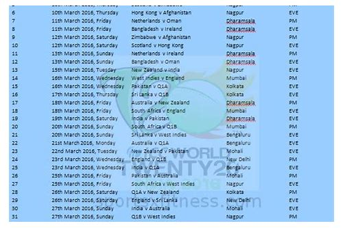 download t20 world cup 2016 time table