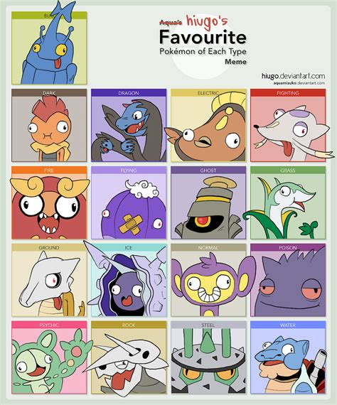 Pokemon Type Meme - pokemon type meme by hiugo on deviantart