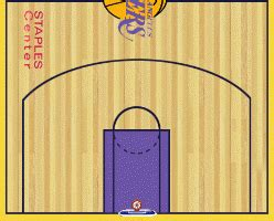 brian's strat o matic basketball courts page
