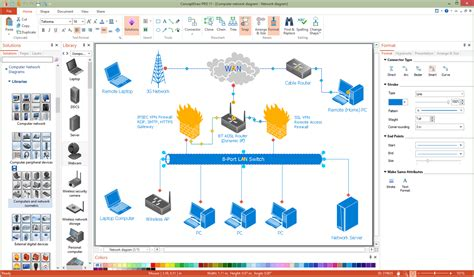 computer network design software computer network diagrams solution conceptdraw