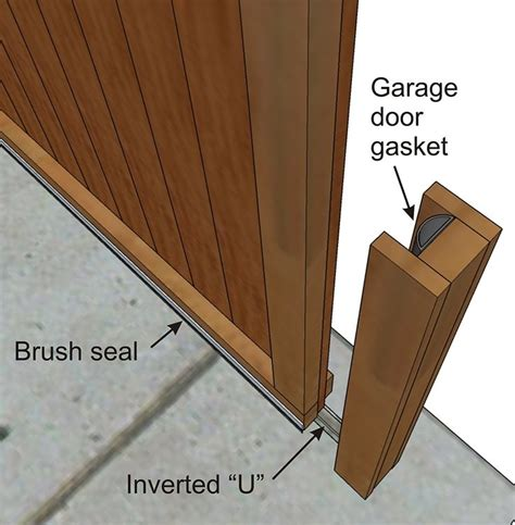 exterior door for garage 25 best ideas about garage door screens on
