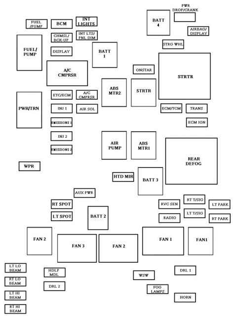 fuse box diagram for 2006 chevy impala new wiring