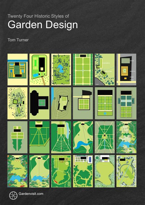 Landscape Design Theory Definition Free Of Ebooks On Garden Design And History By