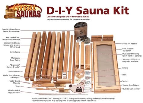 emejing indoor sauna kits gallery decoration design