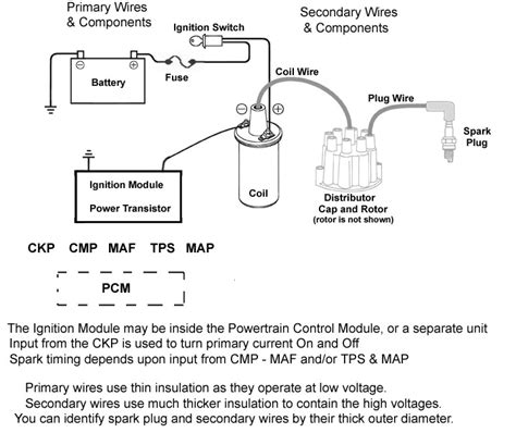 schematic diagram of battery ignition system circuit and