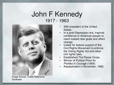 Biography John F Kennedy Ppt | name banner powerpoint