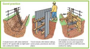 How Much Is It To Waterproof A Basement - contractor imprisoned over excavation death pp construction safety news desk