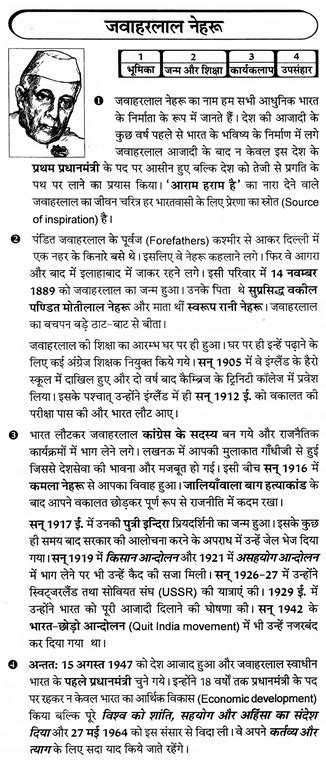 jawaharlal nehru biography in hindi essay college essays college application essays essay on