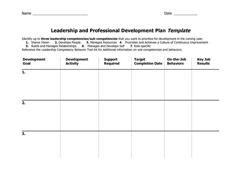 career development plan personal growth the personal
