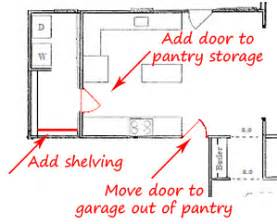 Kitchen Floor Plans With Walk In Pantry by Most Popular Kitchen Plans Quot Costco Quot Style Walk In Pantries