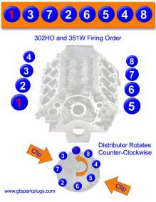Ford V8 Firing Order Ford 5 0l 302 Ho And 351w Firing Order Gtsparkplugs