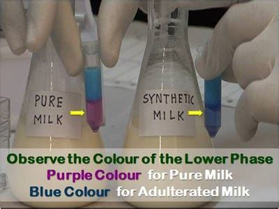 detection  food adulterations detection  milk