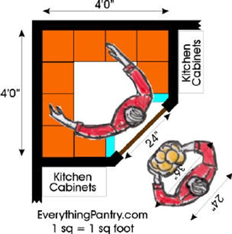 Kitchen Pantry Dimensions by Ok I Ll Bite What S Wrong With A Corner Pantry