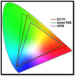Led Spike Light Quantum Dot Equipped Lcds Workhorses Of A Different Color