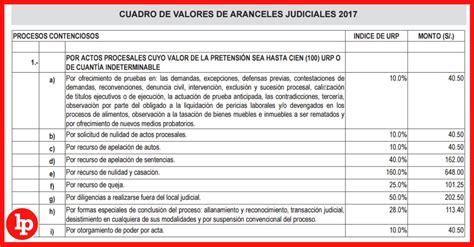 Cuadro Arancel Judicial 2016 | cuadro de arancel poder judicial 2016 cuadro de arancel