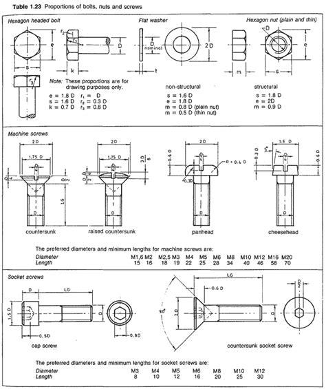 Roll Pin M 10 X 60 Mm Split Pen M 10x60 Mm Selongsong Hitam M 10x60mm fasteners