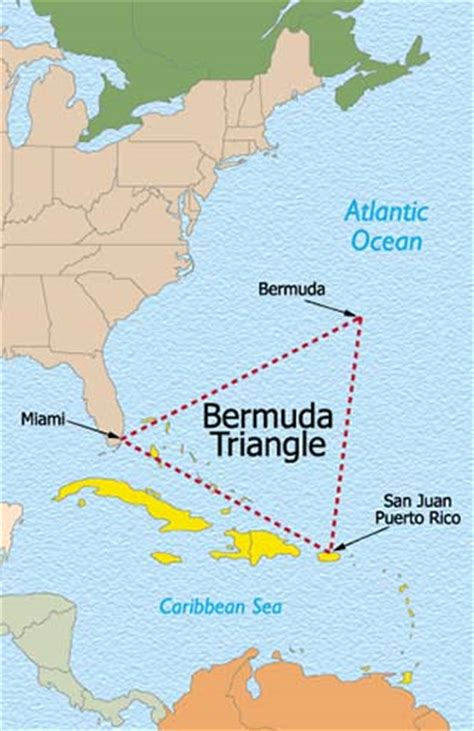 bermuda facts, capital city, currency, flag, language