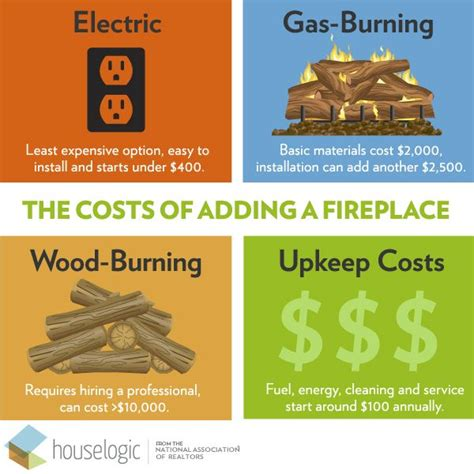 how much value does a fireplace add to a house 92 best images about invest in your nest on pinterest