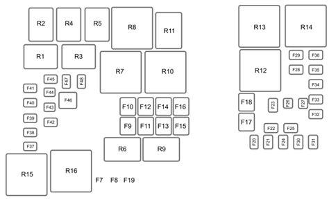 kia carens fuse box diagram wiring diagram with description