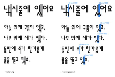 typography korean requirements for hangul text layout and typography