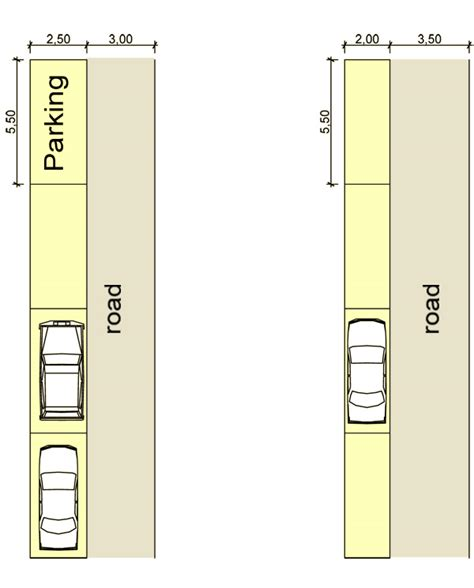 car parking size car parking dimensions car parallel to