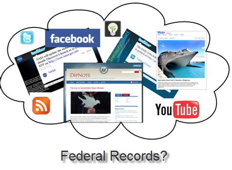 Federal Records Are These Records Aotus