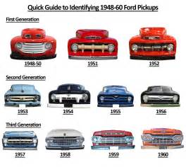 ride guides a guide to identifying 1948 60 ford