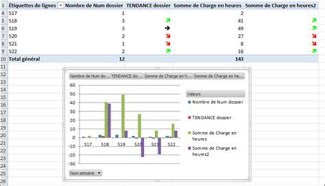 comment faire un graphique excel excel 2013 comment faire un graphique dynamique sur