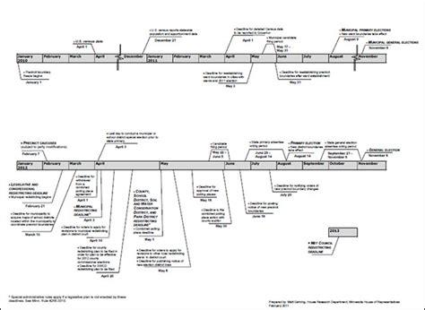 resume template project schedule templates 7 excel regarding 93