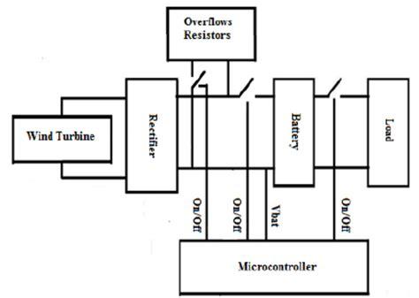 geothermal wiring diagram geothermal just another wiring