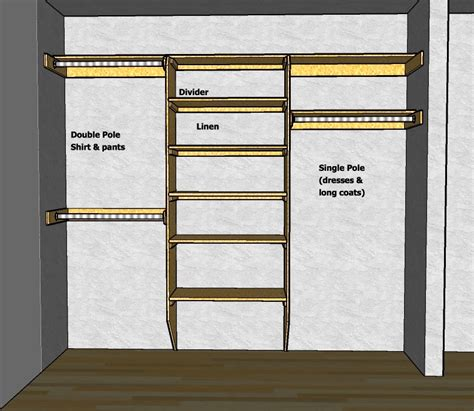 Bedroom Closet Depth by Closet Shelving Layout Design Thisiscarpentry