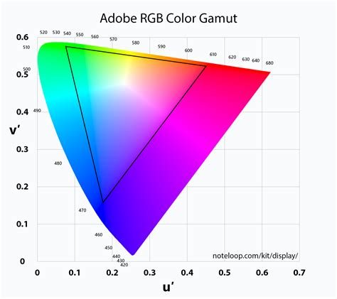 rgb color space adobe rgb color space
