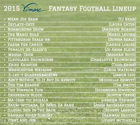 Fantasy Football League Names | 2015 funny fantasy football names vimarc louisville