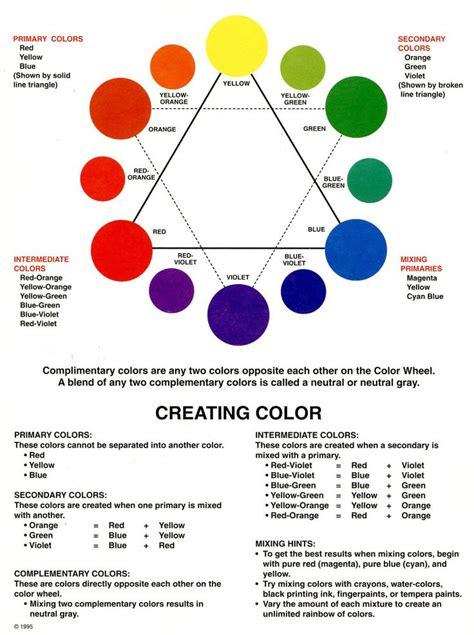 hair color theory standard color wheel in the classroom