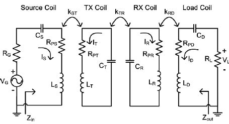 mutually coupled inductors equivalent circuit t model spiral inductor equivalent circuit model 28 images dr m 252 hlhaus consulting software gmbh