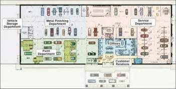 Body Shop Floor Plans by Gallery For Gt Auto Repair Shop Design Layout