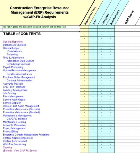 Construction Erp Software Requirements Checklist With Fit Gap Erp Requirements Template