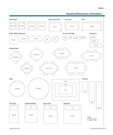 furniture dimensions home staging